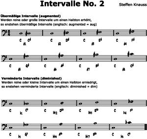 intervalle_02