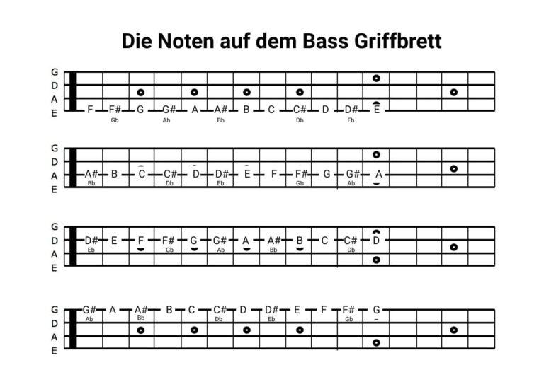 Noten auf dem Bass Griffbrett 4 Saiter